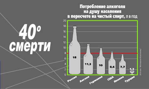 Профилактика алкоголизма в наглядной анонимное лечение от наркомании в киеве
